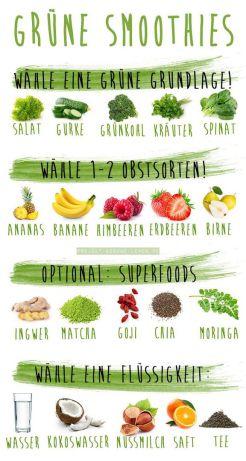 Rezept Grüne Smoothies